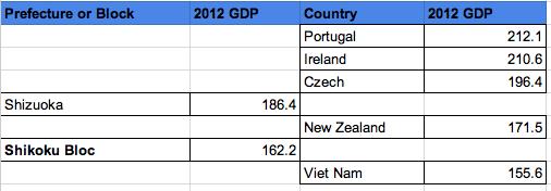 International-Comparison-31-5