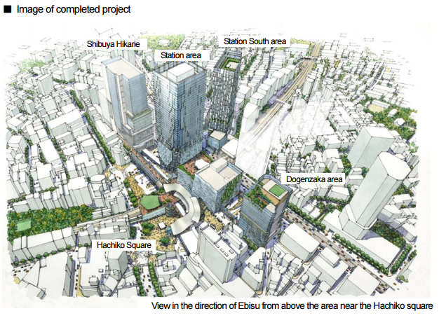 Shibuya-Image-of-Completed-Project